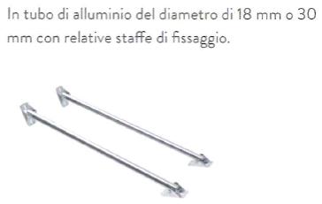 Tiranti in alluminio