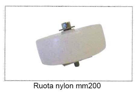 Ruota in Nylon mm.200 con vite
